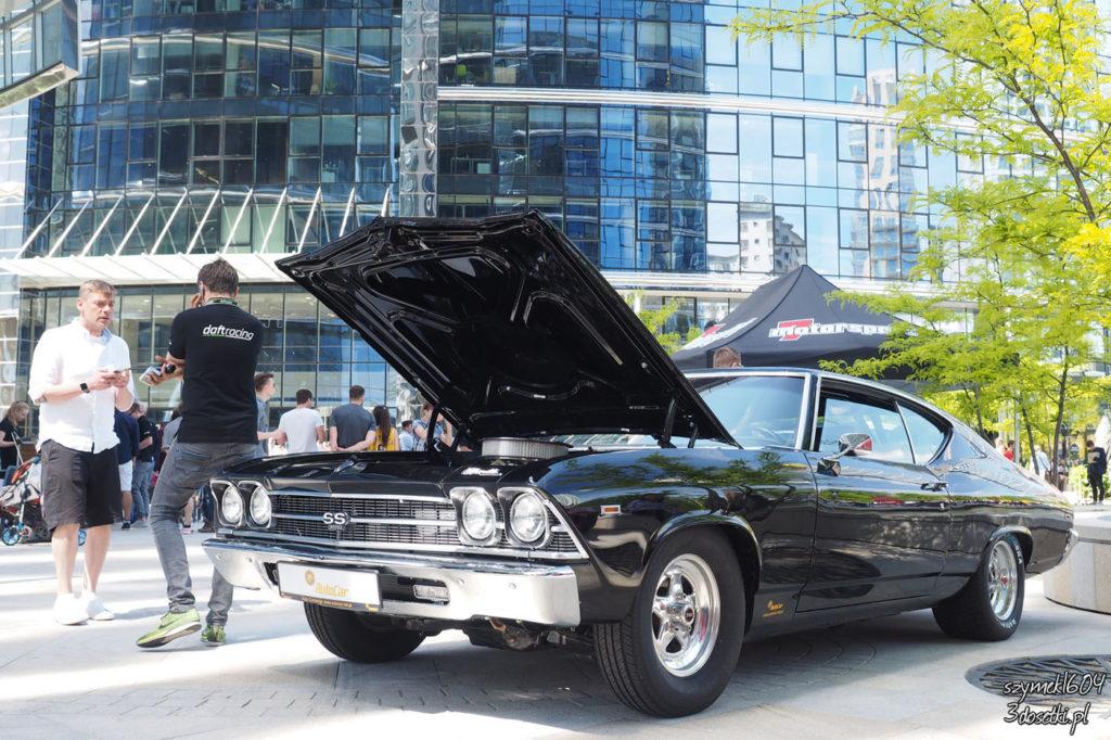 Kawa i samochody 27.05.2015 by DaftCafe, strona o motoryzacji