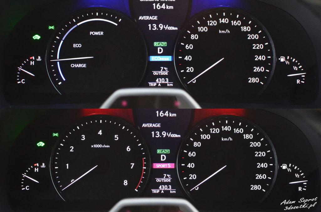 Lexus LS600h L Superior – zegary